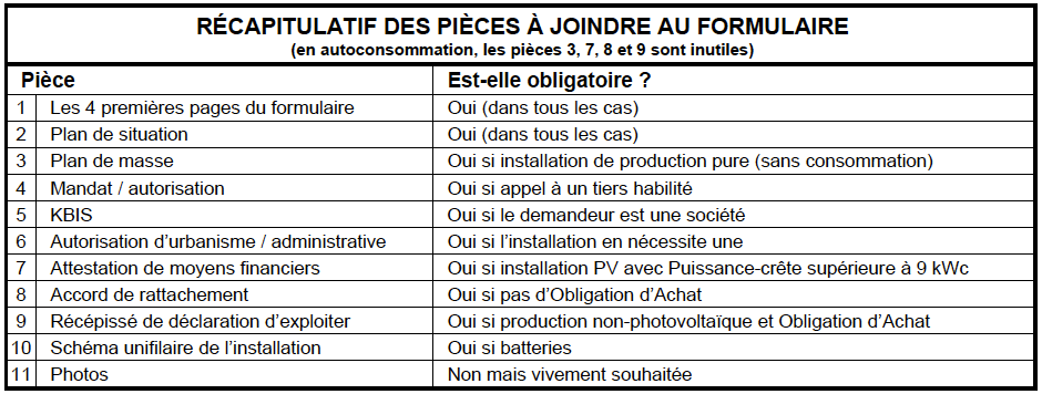 BARÈME DE FACTURATION Coût fixe de branchement Coût variable de branchement Coût fixe d extension ou modification de puissance de transformateur Coût variable d extension Création d un poste de