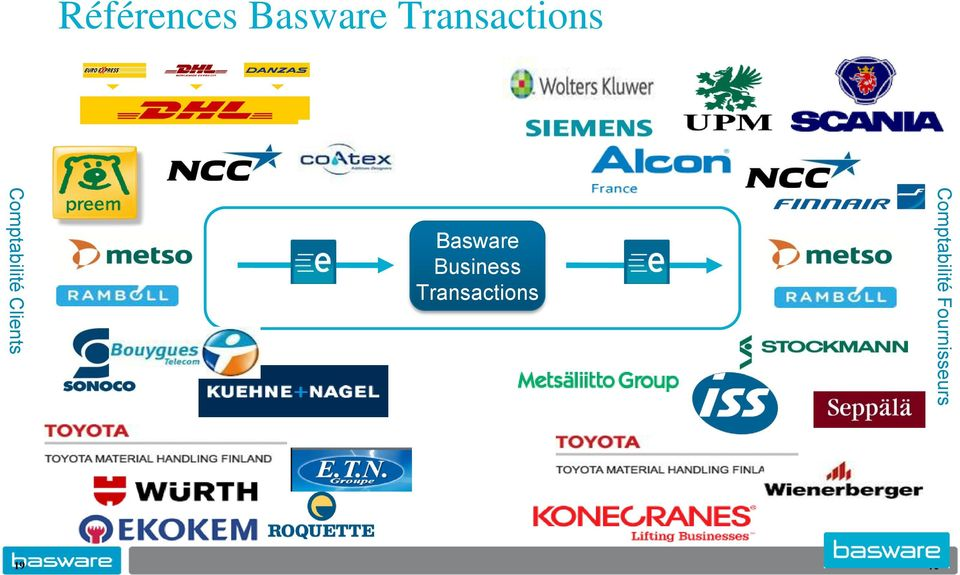 Clients Basware Business