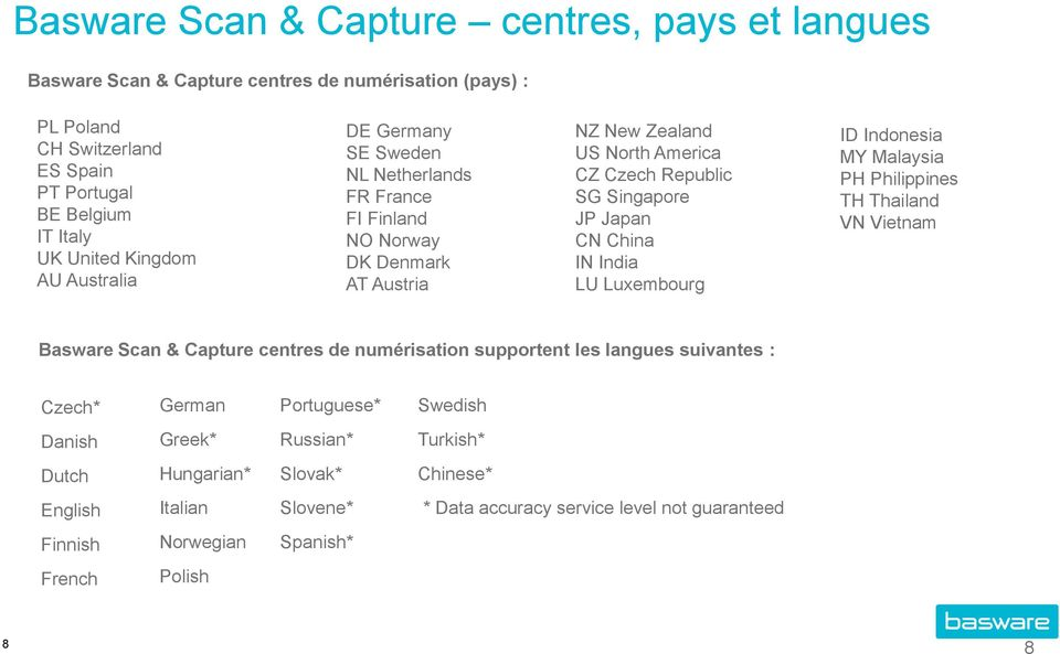 India LU Luxembourg ID Indonesia MY Malaysia PH Philippines TH Thailand VN Vietnam Basware Scan & Capture centres de numérisation supportent les langues suivantes : Czech* German