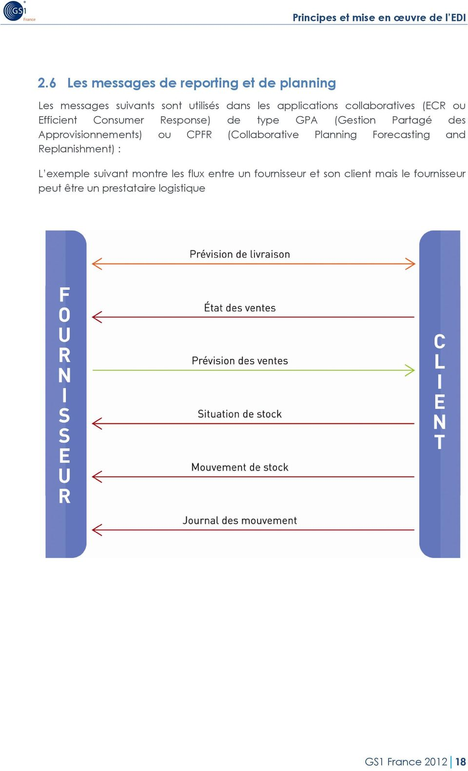 Approvisionnements) ou CPFR (Collaborative Planning Forecasting and Replanishment) : L exemple suivant