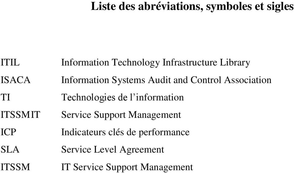 Control Association Technologies de l information Service Support Management