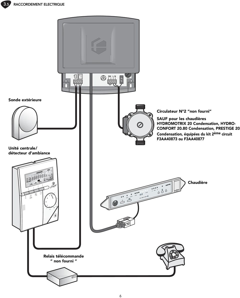Chaudiere frisquet eco radio system visio fabulous gas for Frisquet prestige eco radio system