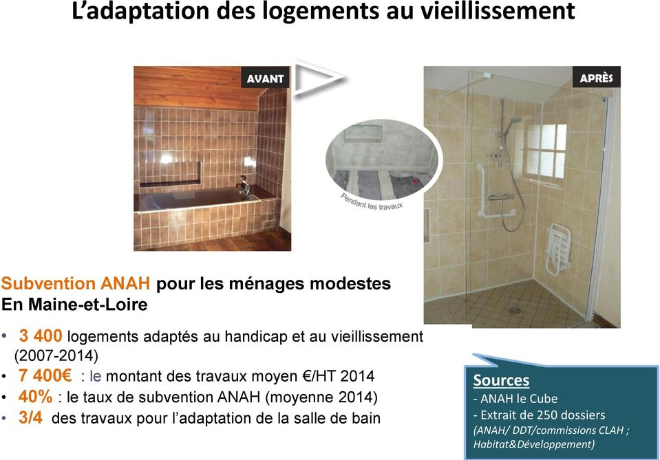 le logement des s niors en maine et loire pdf. Black Bedroom Furniture Sets. Home Design Ideas