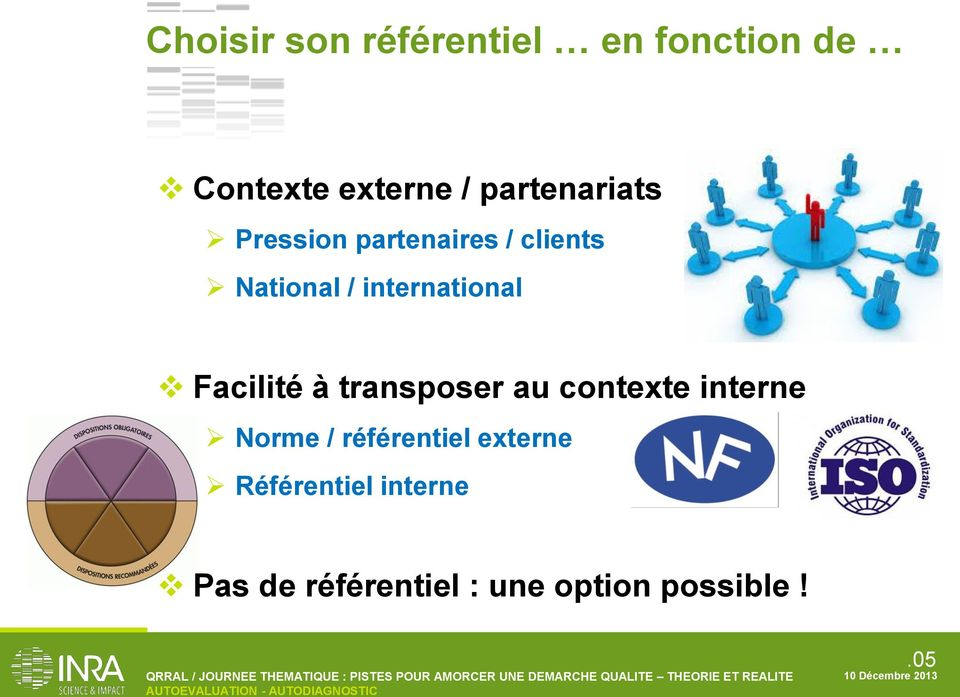 international Facilité à transposer au contexte interne Norme /