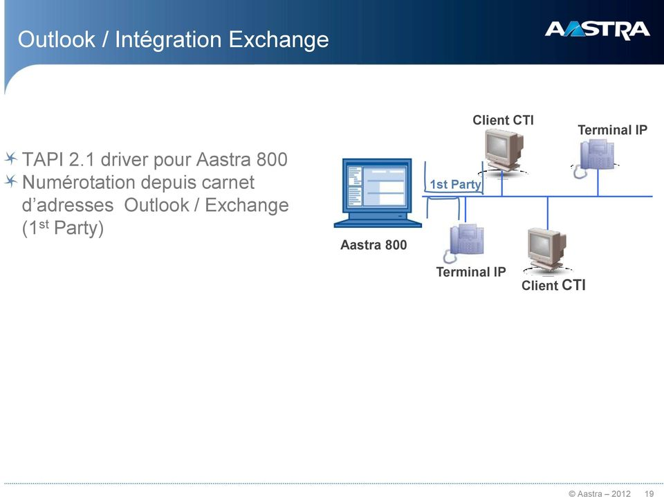 carnet d adresses Outlook / Exchange (1 st Party)