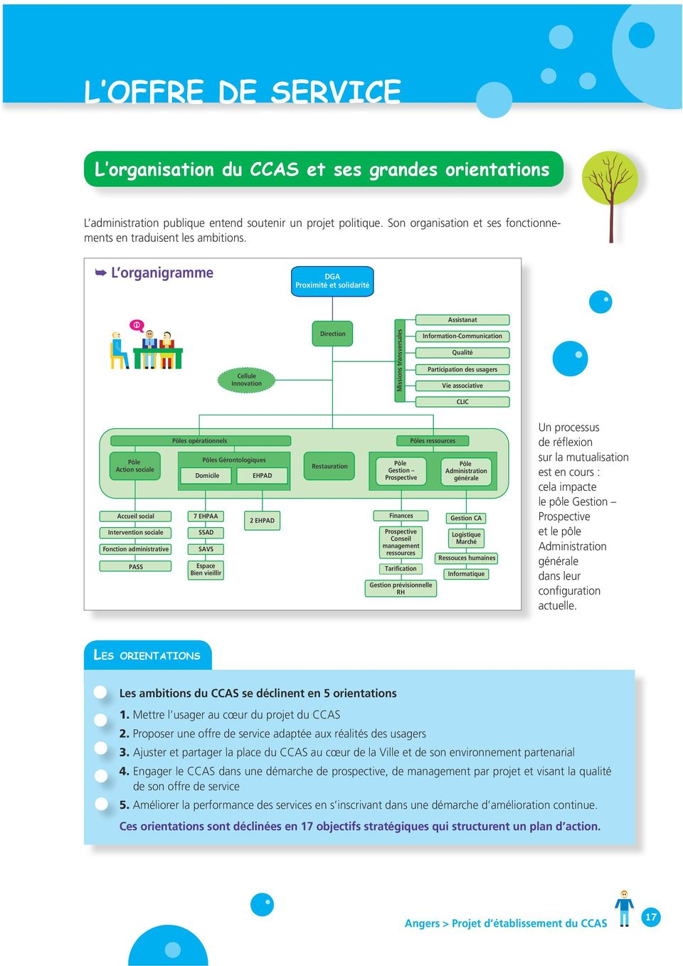 L organigramme DGA Proximité et solidarité Assistanat Cellule Innovation Direction Missions transversales Information-Communication Qualité Participation des usagers Vie associative CLIC Pôle Action