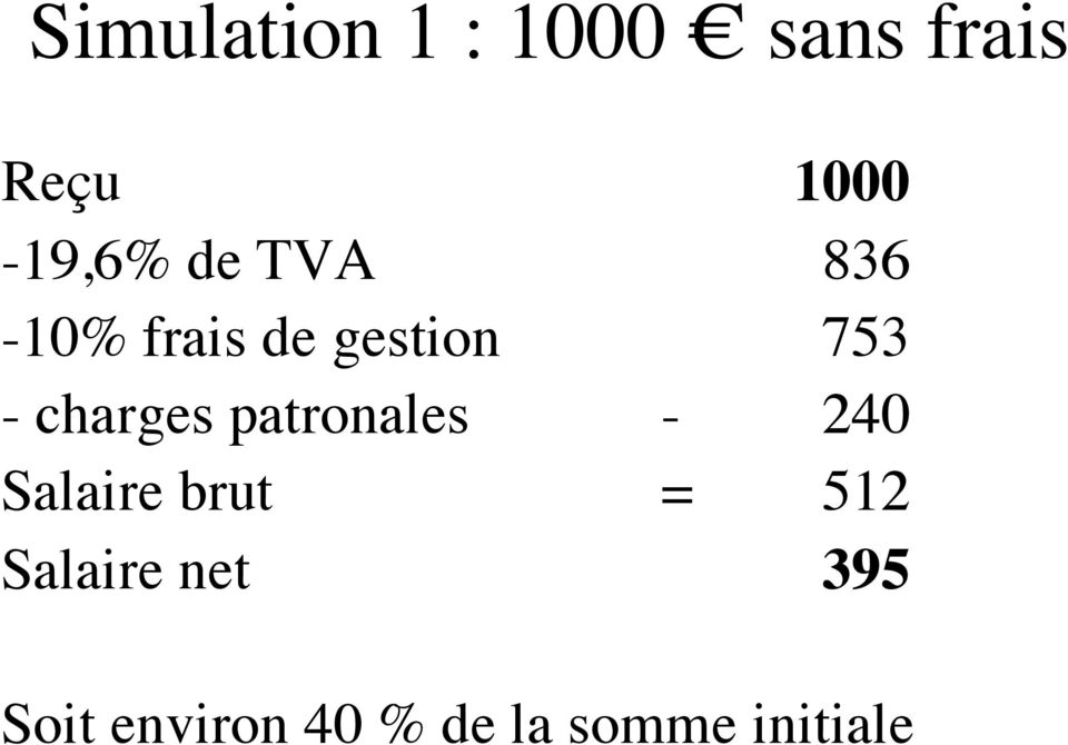 753 - charges patronales - 240 Salaire brut =