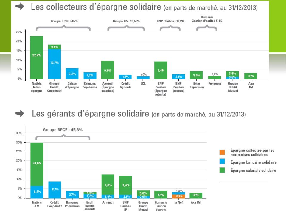 finance Solidaire ]