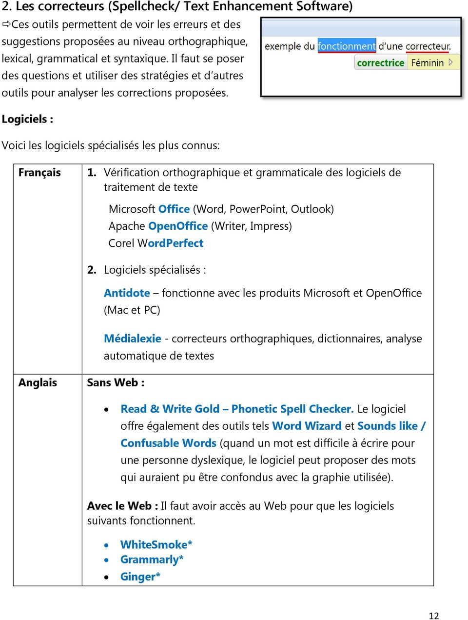 Vérification orthographique et grammaticale des logiciels de traitement de texte Microsoft Office (Word, PowerPoint, Outlook) Apache OpenOffice (Writer, Impress) Corel WordPerfect 2.