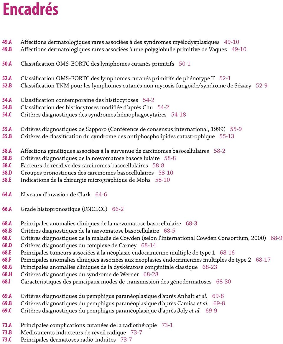 B Classification TNM pour les lymphomes cutanés non mycosis fungoïde/syndrome de Sézary 52-9 54.A Classification contemporaine des histiocytoses 54-2 54.
