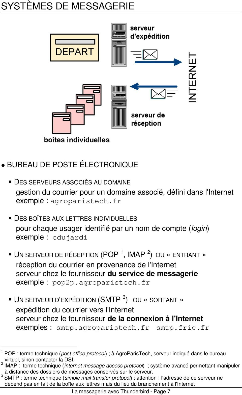 provenance de l'internet serveur chez le fournisseur du service de messagerie exemple : pop2p.agroparistech.