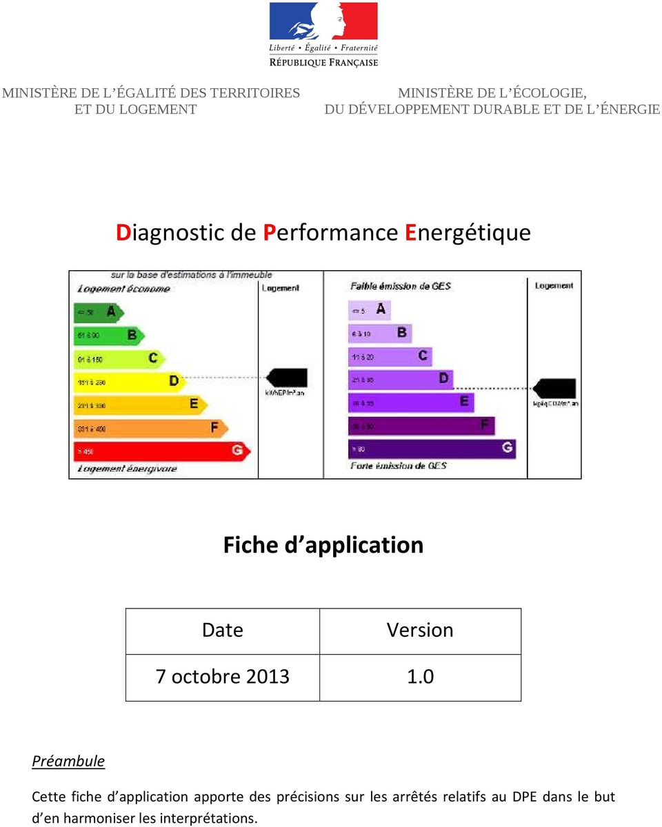 application Date Version 7 octobre 2013 1.