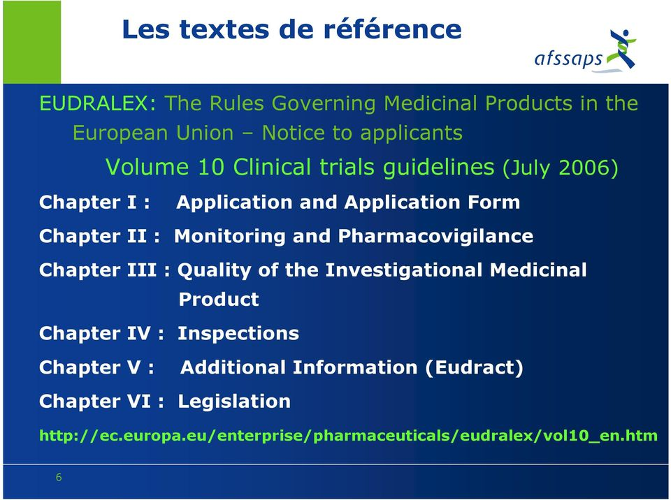 and Pharmacovigilance Chapter III : Quality of the Investigational Medicinal Product Chapter IV : Inspections Chapter V