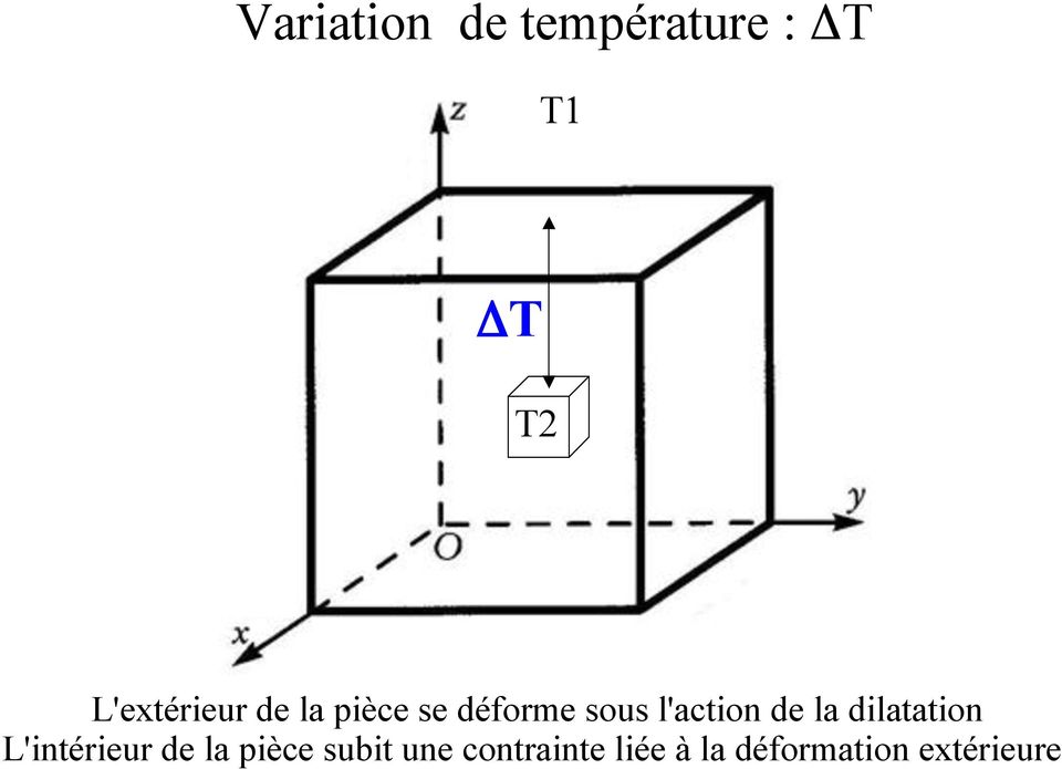 Influence de la temperature transition ductile fragile for Temperature de la piece