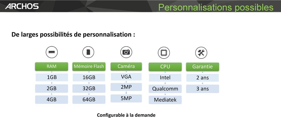 Garantie 1GB 16GB VGA Intel 2 ans 2GB 32GB 2MP