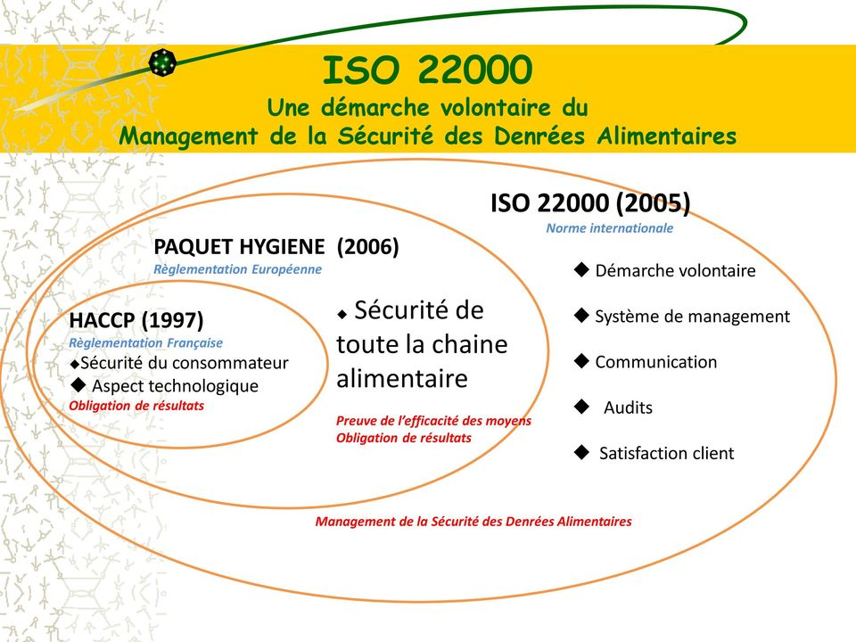 what is iso certification pdf