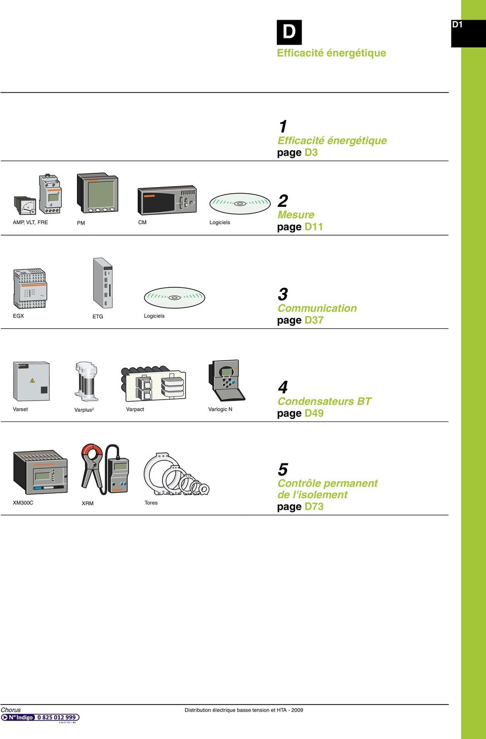Communication page D37 Varset Varplus 2 Varpact Varlogic N 4