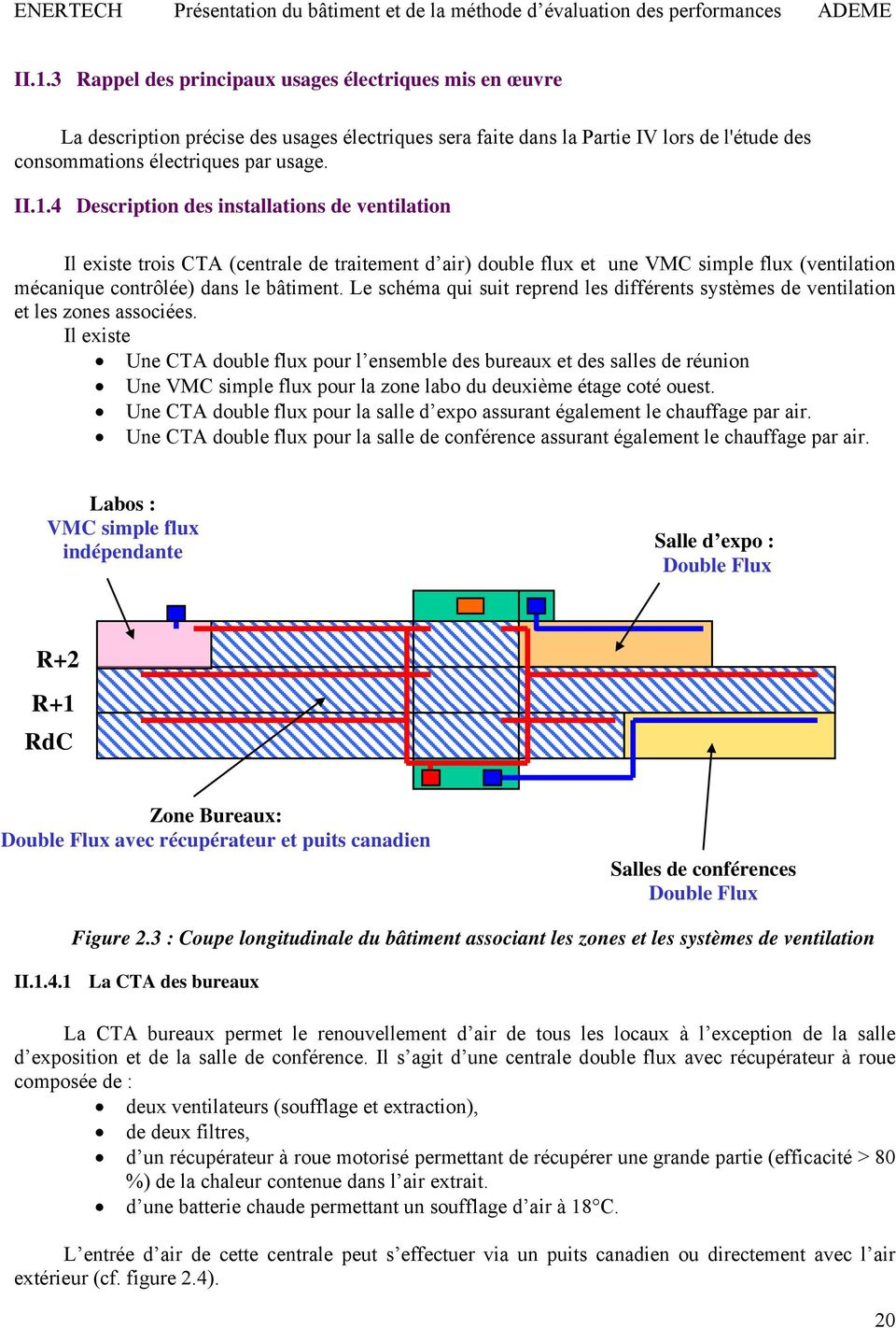 4 Description des installations de ventilation Il existe trois CTA (centrale de traitement d air) double flux et une VMC simple flux (ventilation mécanique contrôlée) dans le bâtiment.