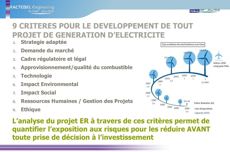 Impact Social 8. Ressources Humaines / Gestion des Projets 9.
