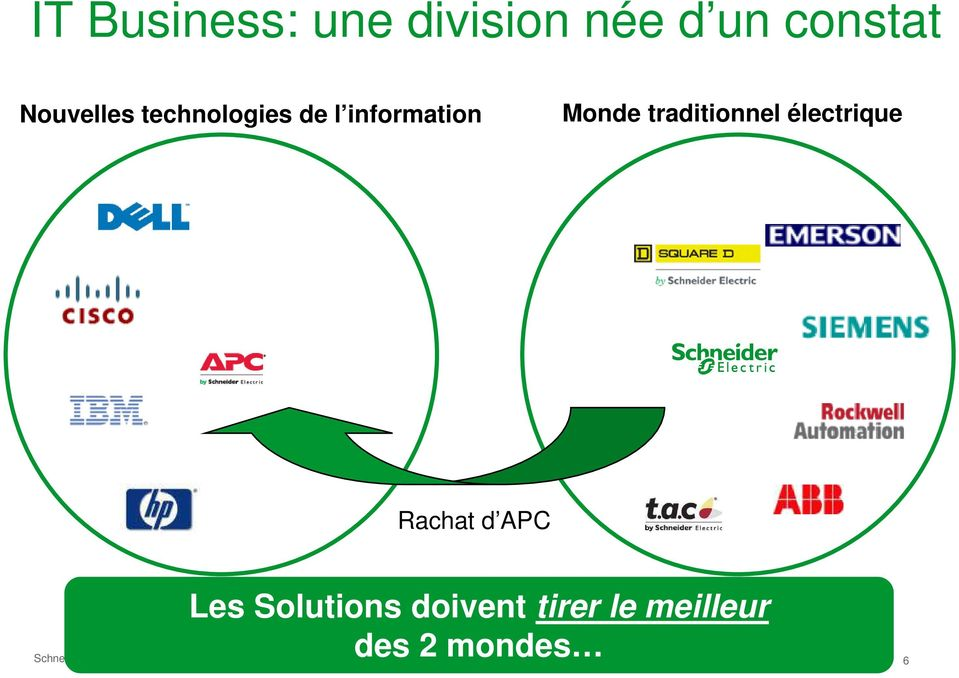 Monde traditionnel électrique Rachat d APC