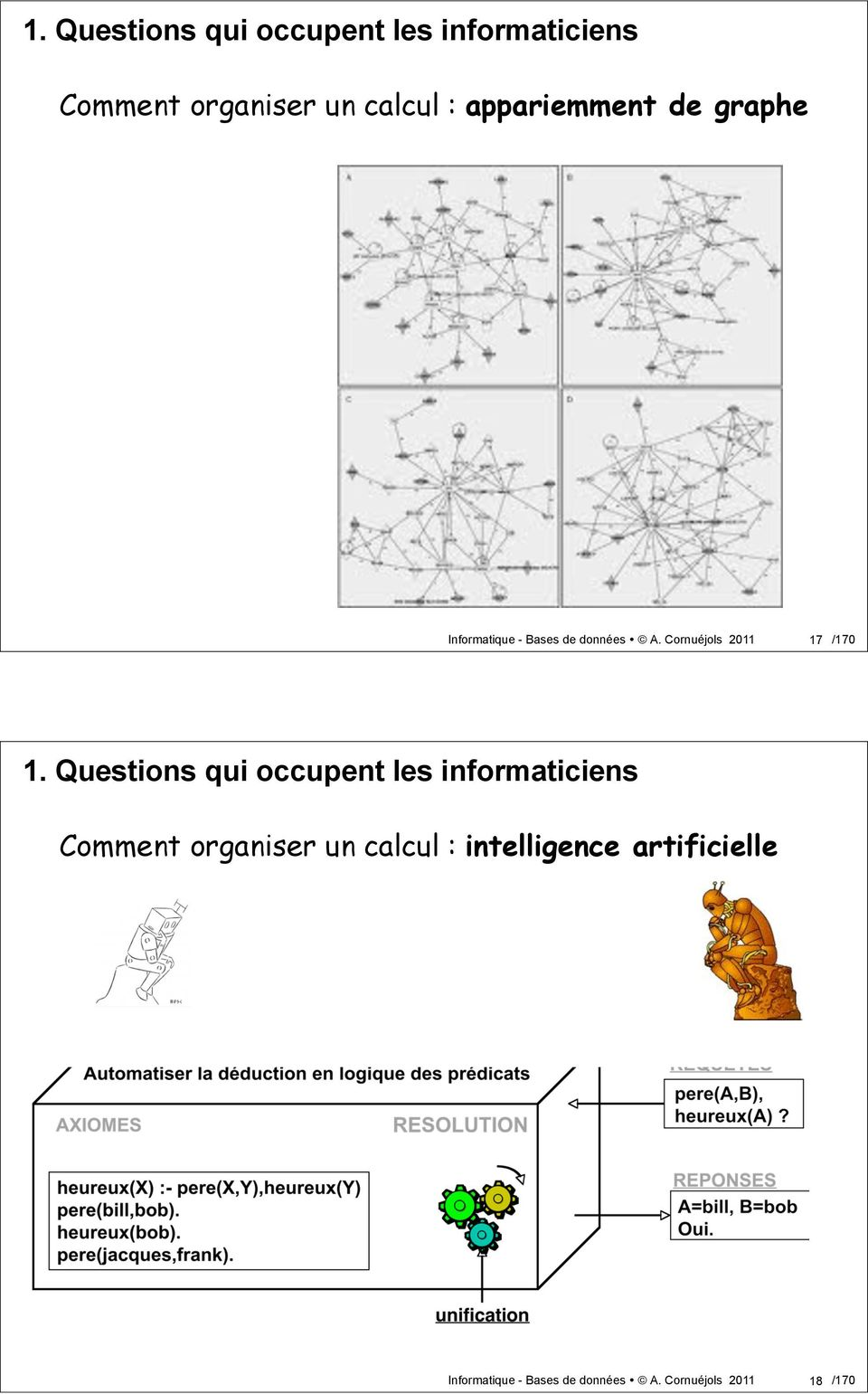 Cornuéjols 2011 17 /170  intelligence artificielle Informatique - Bases de