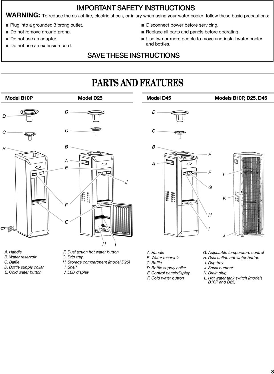Use two or more people to move and install water cooler and bottles. PRTS ND FETURES Model 10P Model D25 Model D45 Models 10P, D25, D45 D D D E E F L J G K F H G I J H I. Handle. Water reservoir.