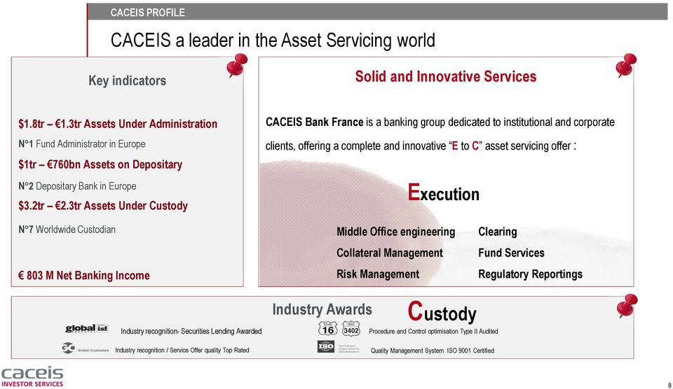 3tr Assets Under Custody CACEIS Bank France is a banking group dedicated to institutional and corporate clients, offering a complete and innovative E to C asset servicing offer : Execution N 7