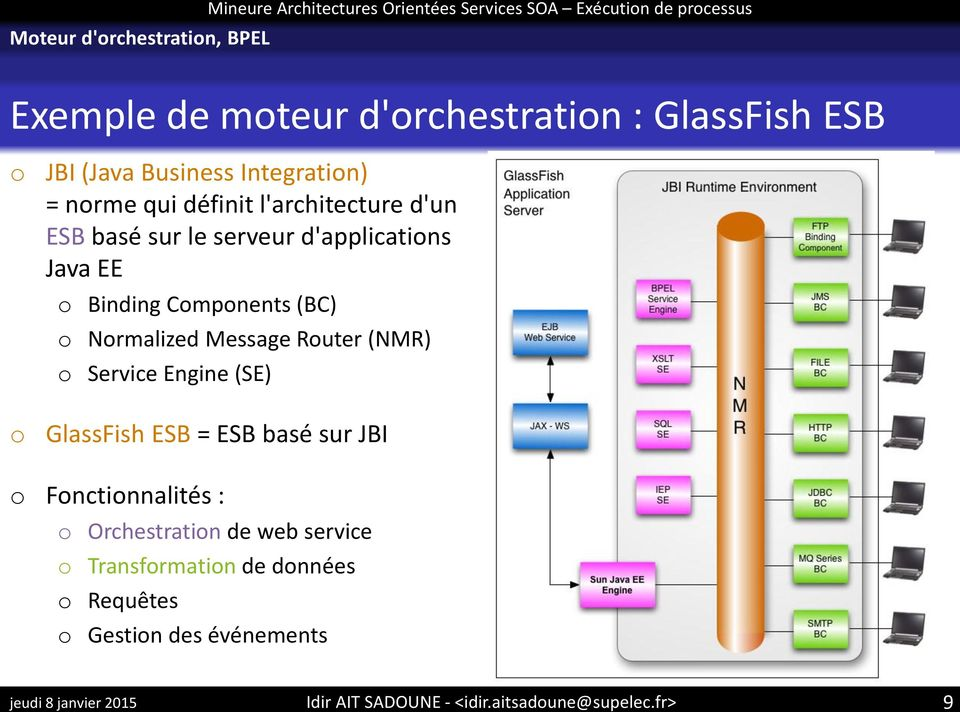 Binding Components (BC) o Normalized Message Router (NMR) o Service Engine (SE) o GlassFish ESB = ESB basé