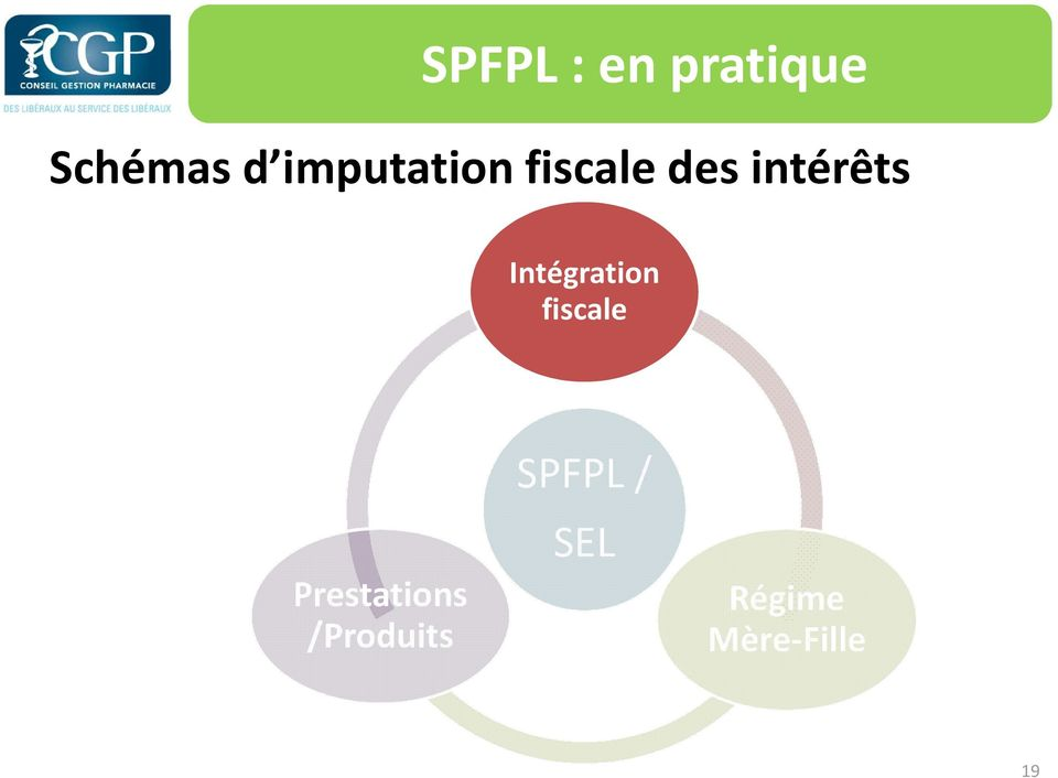 Intégration fiscale Prestations