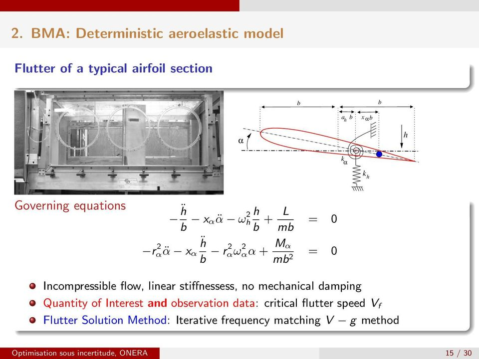 6 L = 0 rα 2 ḧ α x α b r αω 2 αα 2 + Mα = 0 mb 2 (c) Critical flutter velocity (Two-states mb Theodorsen s approximation) exp.