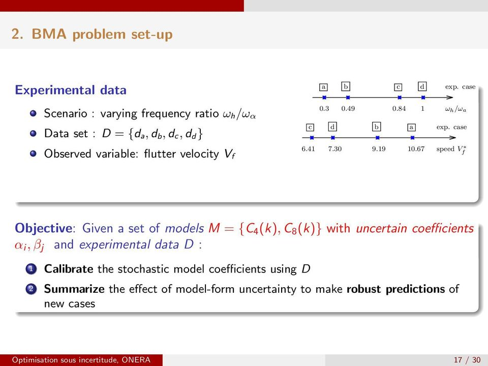 67 speed V f Objective: Given a set of models M = {C 4 (k), C 8 (k)} with uncertain coefficients α i, β j and experimental data D : 1