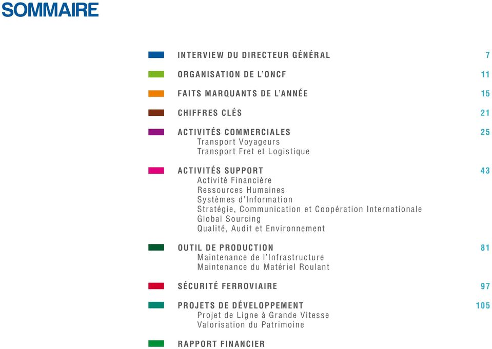 Communication et Coopération Internationale Global Sourcing Qualité, Audit et Environnement Outil de Production 81 Maintenance de l Infrastructure