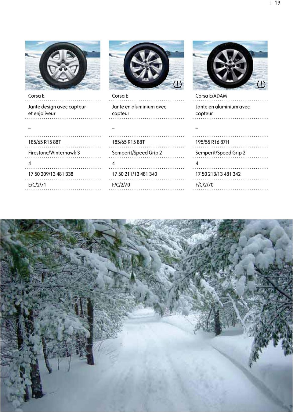 195/55 R16 87H Firestone/Winterhawk 3 Semperit/Speed Grip 2 Semperit/Speed Grip 2 4 4