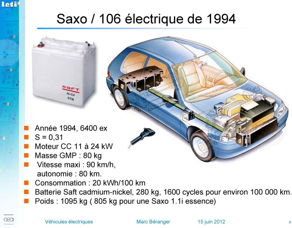 Consommation : 20 kwh/100 km Batterie Saft cadmium-nickel, 280 kg, 1600 cycles pour