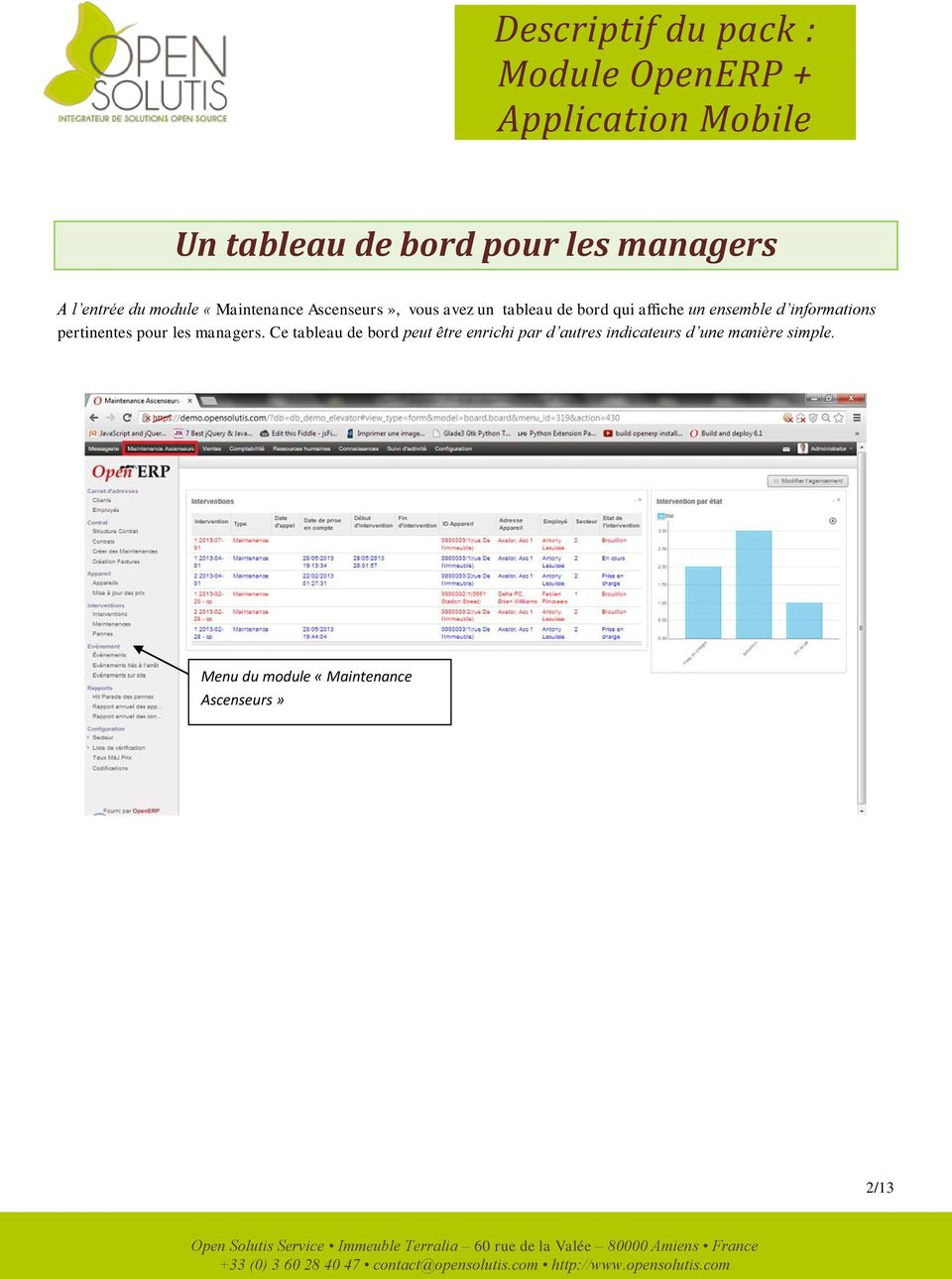 informations pertinentes pour les managers.