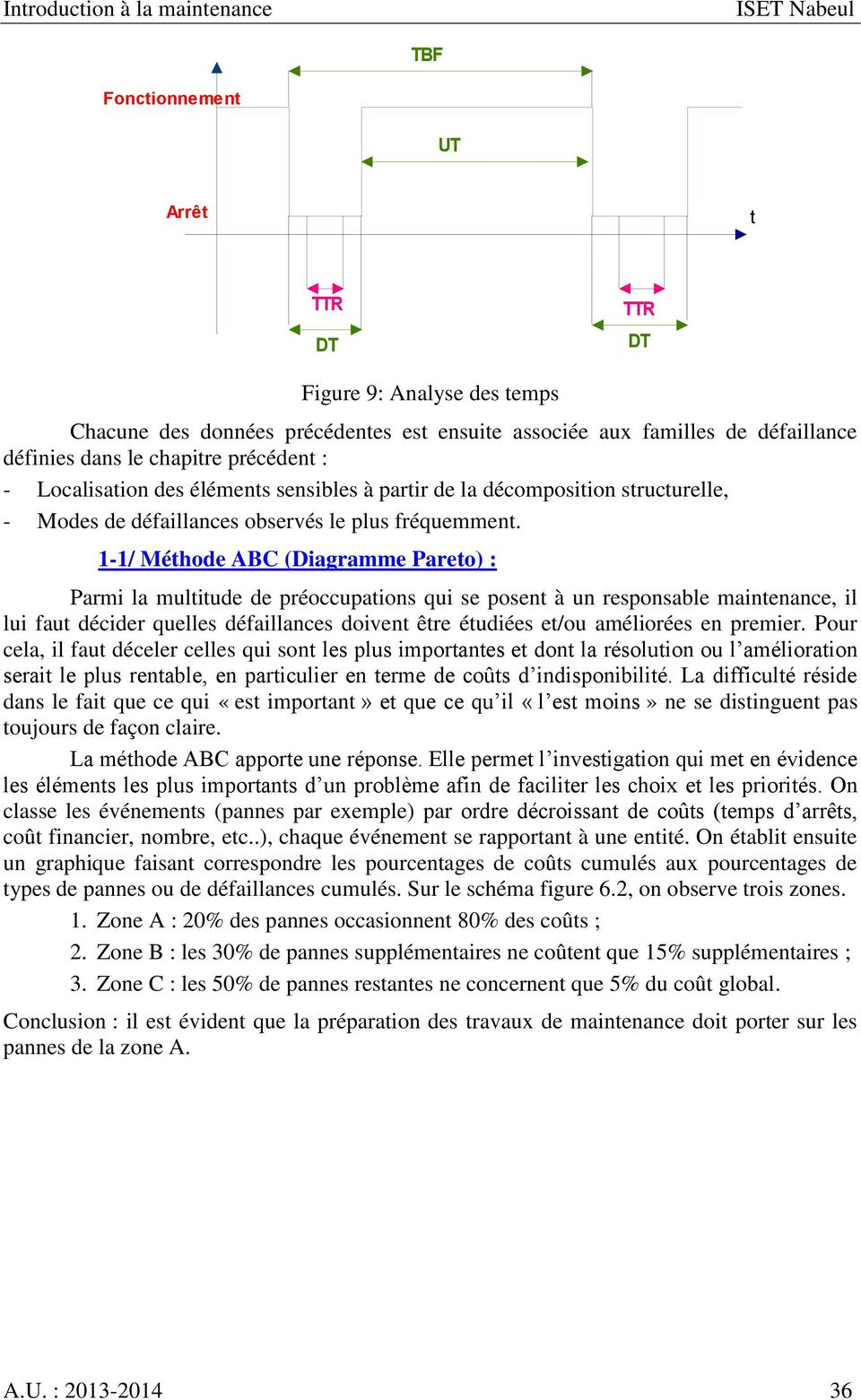 1-1/ Méthode ABC (Diagramme Pareto) : Parmi la multitude de préoccupations qui se posent à un responsable maintenance, il lui faut décider quelles défaillances doivent être étudiées et/ou améliorées