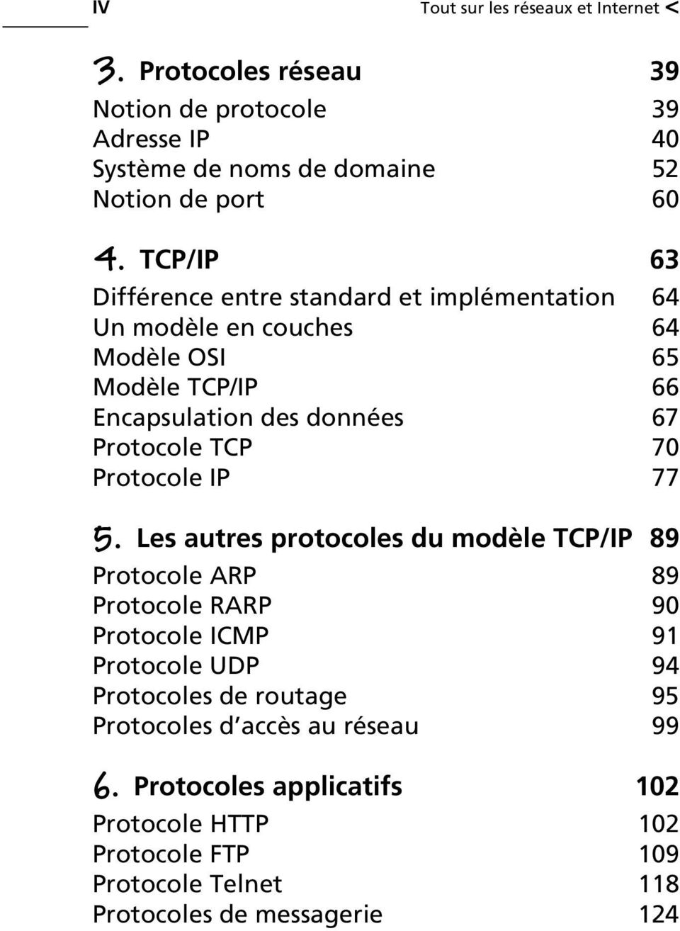 TCP 70 Protocole IP 77 5.