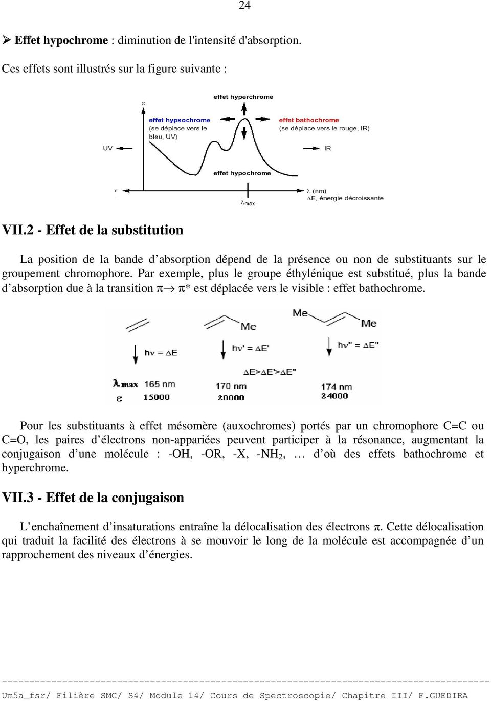 Par exemple, plus le groupe éthylénique est substitué, plus la bande d absorption due à la transition π π* est déplacée vers le visible : effet bathochrome.