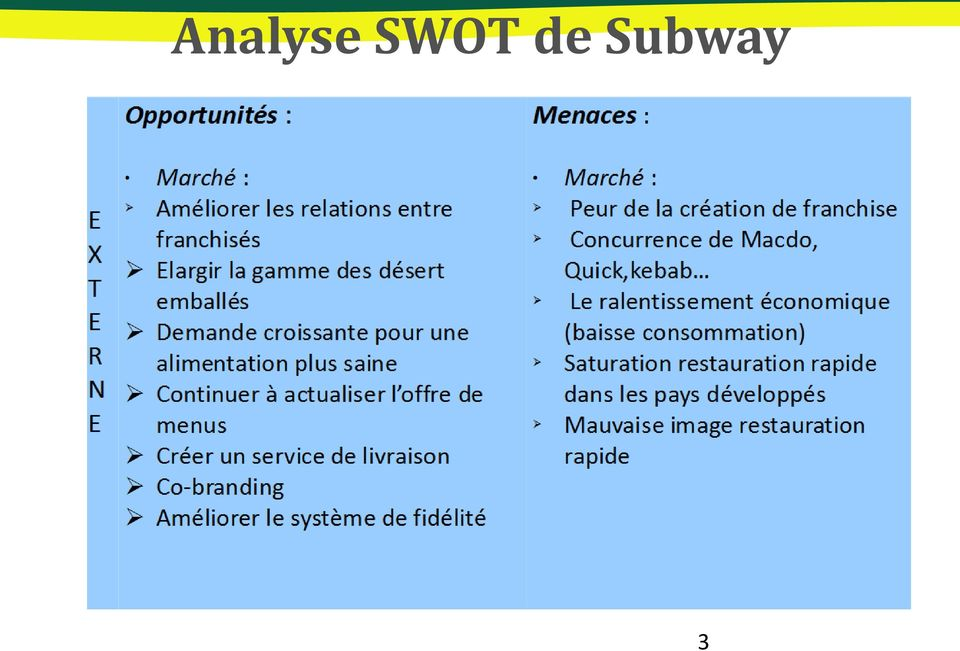 swot subway The sandwich chain has more than 40,000 locations, compared with mcdonald's 35,000 and while mcdonald's is struggling with lagging sales, subway is plotting an ambitious expansion to 100,000 restaurants by 2030 here are a few reasons subway has become ubiquitous easy access subway restaurants.