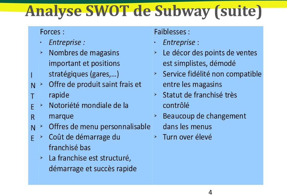 swot subway Go beyond swot analysis by learning how to conduct a tows analysis, using a  tows matrix, to make the most of the opportunities available to you.