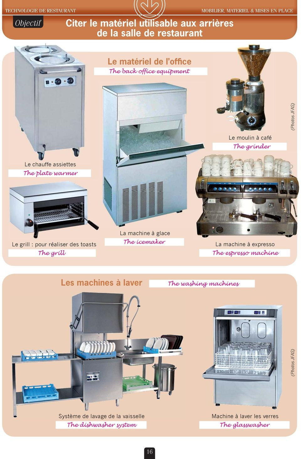 grill : pour réaliser des toasts The grill La machine à glace The icemaker La machine à expresso The espresso machine Les machines à