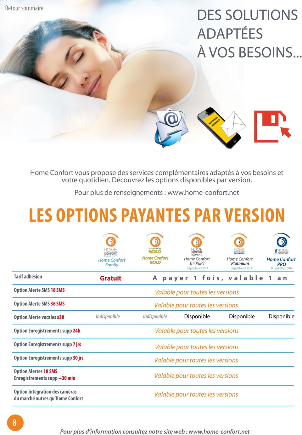 net Les options payantes par version Tarif adhésion Option Alerte SMS 18 SMS Option Alerte SMS 36 SMS Option Alerte vocales x30 Option Enregistrements supp 24h Option Enregistrements supp 7 jrs