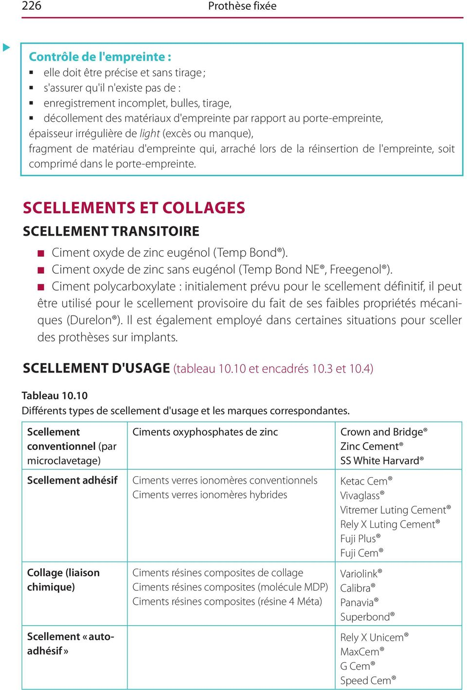 porte-empreinte. SCELLEMENTS ET COLLAGES SCELLEMENT TRANSITOIRE Ciment oxyde de zinc eugénol (Temp Bond ). Ciment oxyde de zinc sans eugénol (Temp Bond NE, Freegenol ).