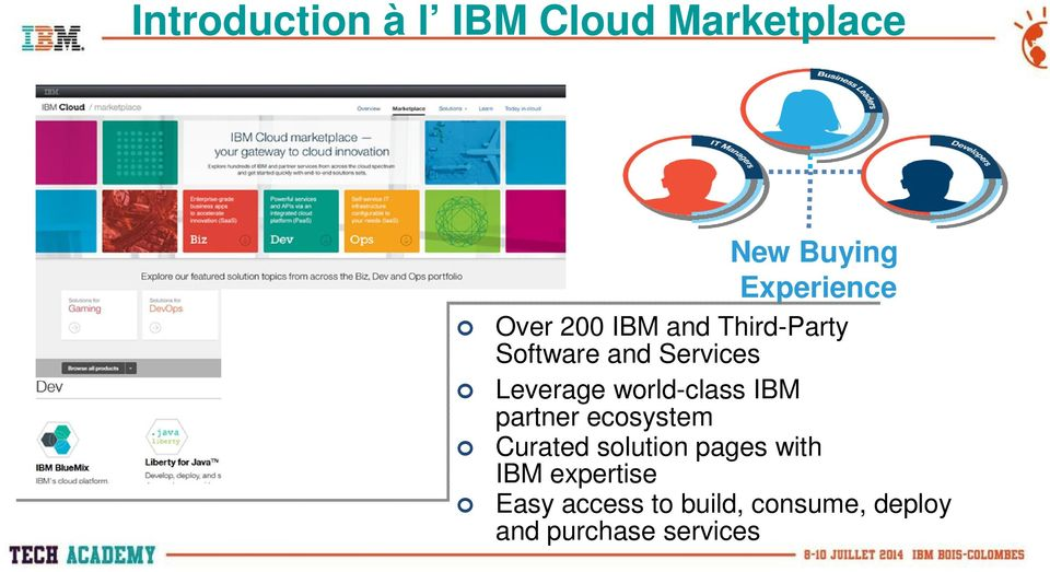 world-class IBM partner ecosystem Curated solution pages with