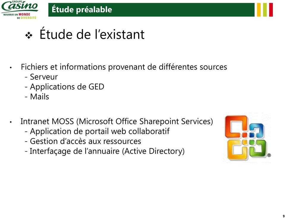 (Microsoft Office Sharepoint Services) - Application de portail web