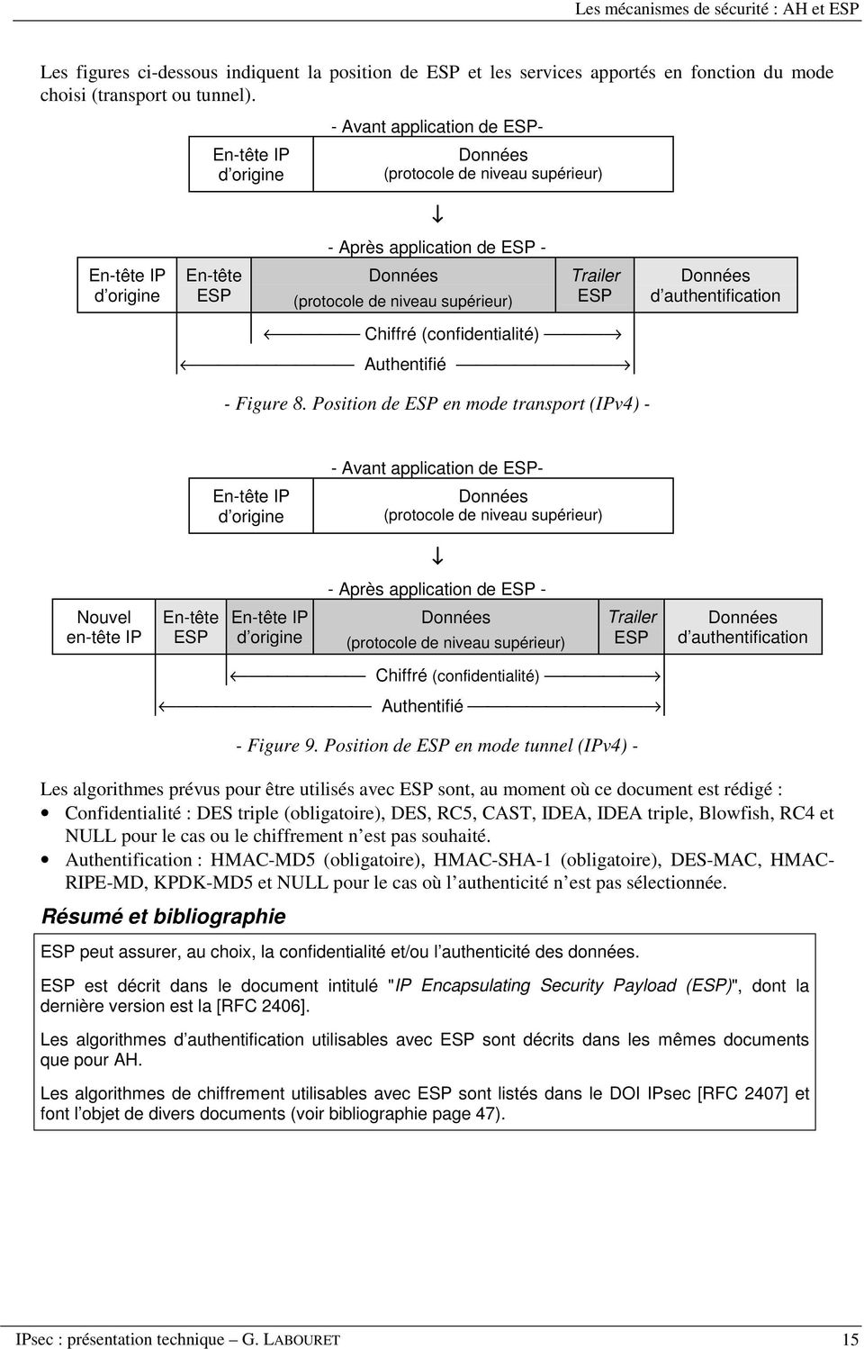 ESP Chiffré (confidentialité) Authentifié Données d authentification - Figure 8.