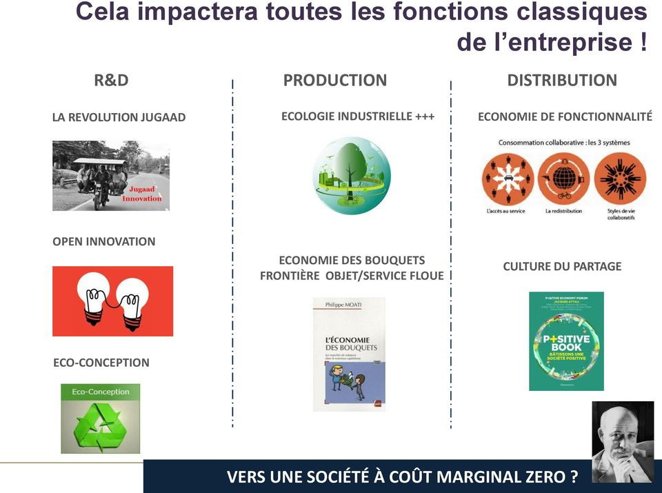 R&D PRODUCTION DISTRIBUTION LA REVOLUTION JUGAAD ECOLOGIE INDUSTRIELLE +++ ECONOMIE DE