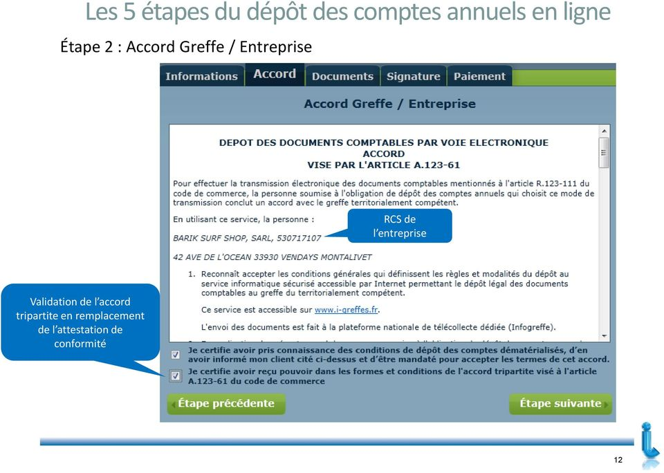 de l entreprise Validation de l accord