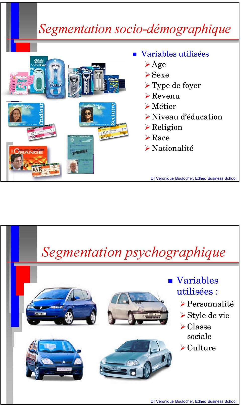 Religion Race Nationalité Segmentation psychographique