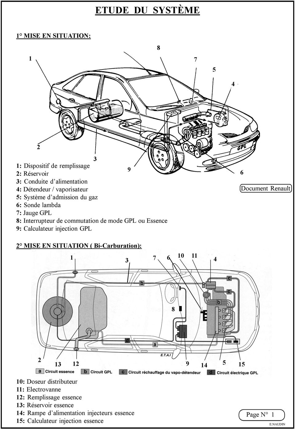 Calculateur injection GPL 6 Document Renault 2 MISE EN SITUATION ( Bi-Carburation): 1 3 7 6 10 11 4 8 2 13 12 9 14 5 15 10: Doseur